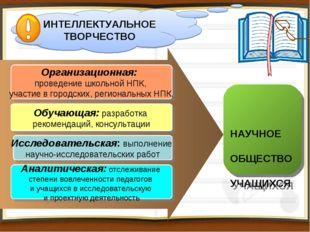 ИНТЕЛЛЕКТУАЛЬНОЕ ТВОРЧЕСТВО Организационная: проведение школьной НПК, участие