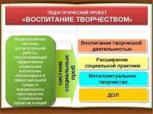 ПЕДАГОГИЧЕСКИЙ ПРОЕКТ «ВОСПИТАНИЕ ТВОРЧЕСТВОМ» Моделирование системы воспитат