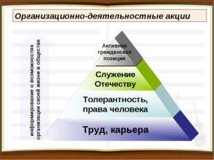 информирование о возможностях организации своей жизни в обществе Организацион