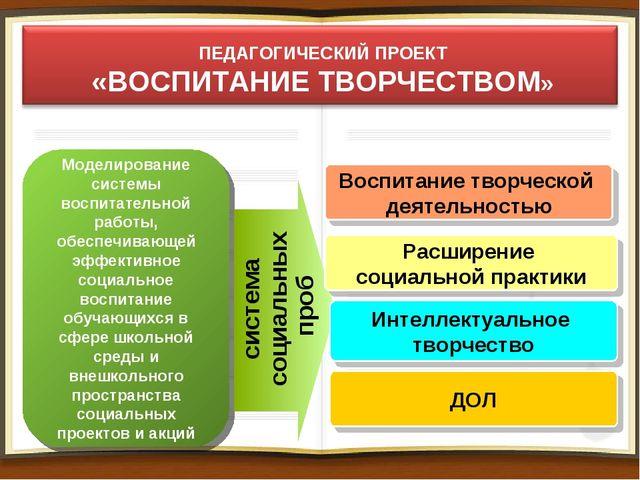 ПЕДАГОГИЧЕСКИЙ ПРОЕКТ «ВОСПИТАНИЕ ТВОРЧЕСТВОМ» Моделирование системы воспитат...