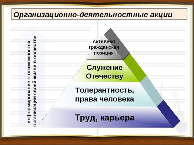 информирование о возможностях организации своей жизни в обществе Организацион...