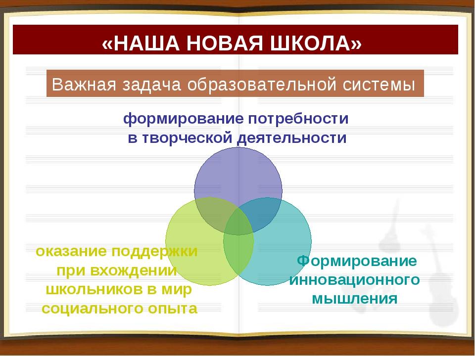 «НАША НОВАЯ ШКОЛА» Важная задача образовательной системы