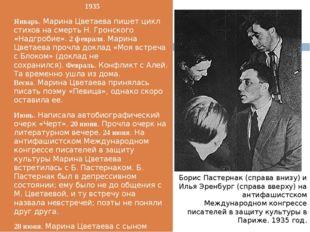 1935 Январь. Марина Цветаева пишет цикл стихов на смерть Н. Гронского «Надгр