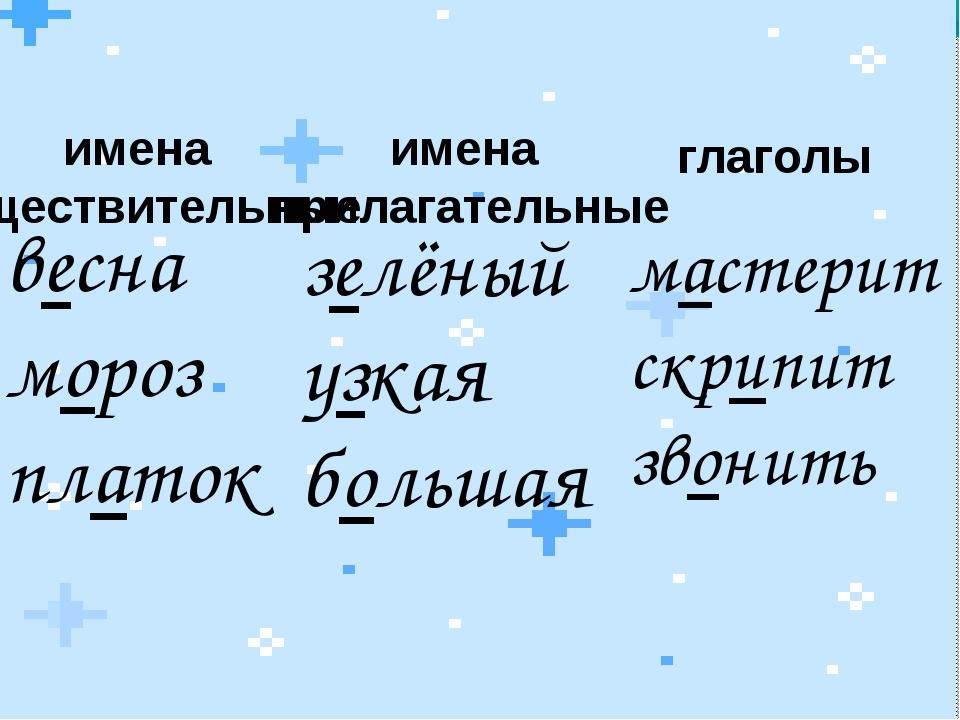имена существительные имена прилагательные глаголы весна мороз платок зелёны...