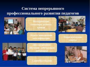Система непрерывного профессионального развития педагогов Педагогические сове