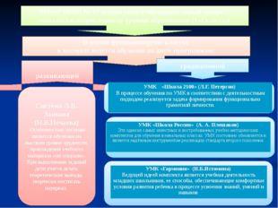 МБОУ НОШ № 17 осуществляет образовательный процесс, соответствующий первому у
