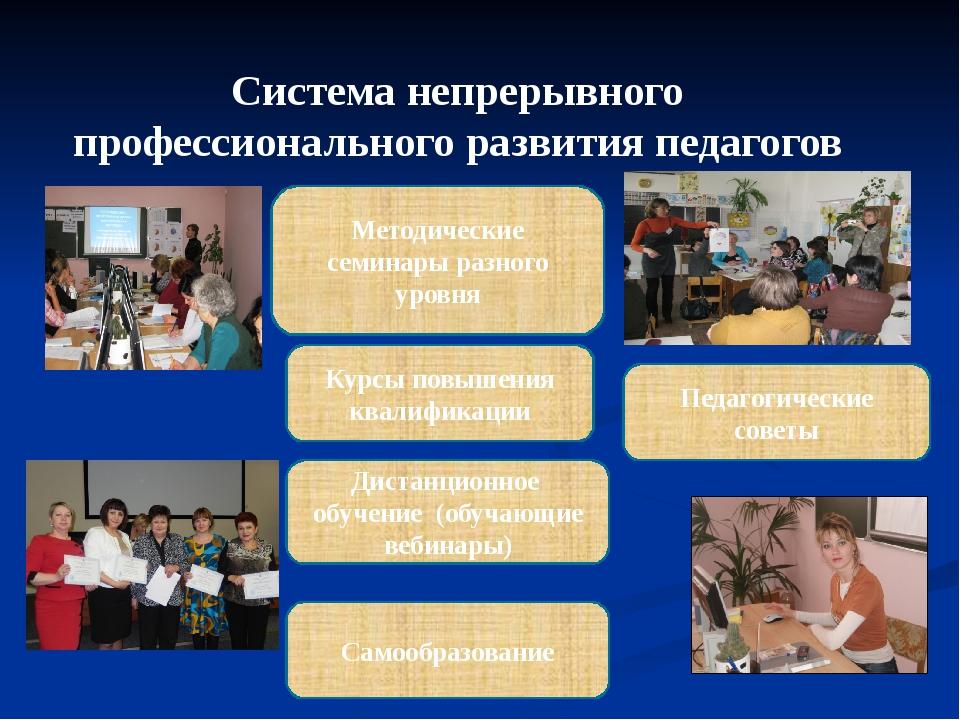 Система непрерывного профессионального развития педагогов Педагогические сове...