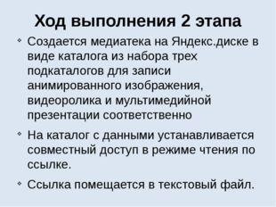 Ход выполнения 2 этапа Создается медиатека на Яндекс.диске в виде каталога из
