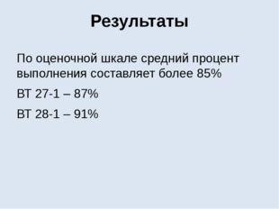 Результаты По оценочной шкале средний процент выполнения составляет более 85%