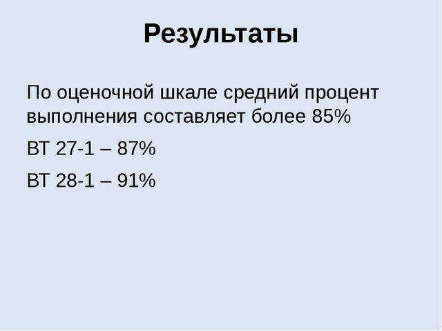 Результаты По оценочной шкале средний процент выполнения составляет более 85%...