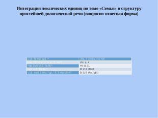 Интеграция лексических единиц по теме «Семья» в структуру простейшей дилогиче