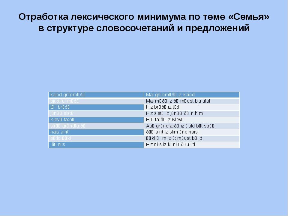 Отработка лексического минимума по теме «Семья» в структуре словосочетаний и...