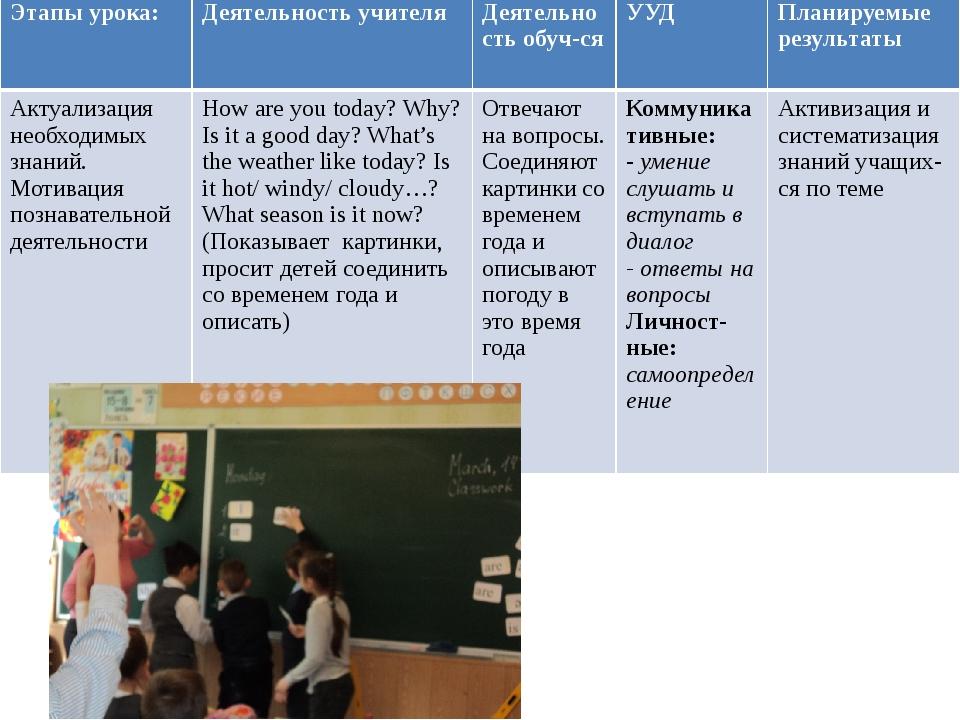 Этапы урока: Деятельность учителя Деятельностьобуч-ся УУД Планируемые резуль...