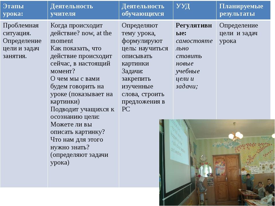 Этапы урока: Деятельность учителя Деятельность обучающихся УУД Планируемые р...