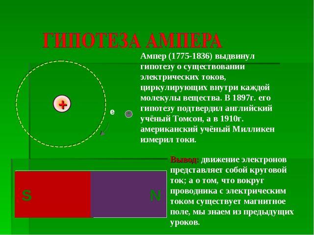Вывод: движение электронов представляет собой круговой ток; а о том, что вокр...