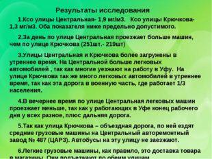 Результаты исследования Ксо улицы Центральная- 1,9 мг/м3. Ксо улицы Крючкова-