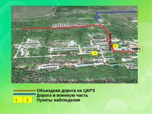 Объездная дорога на ЦАРЗ 1 Пункты наблюдения 2 ЦАРЗ Дорога в военную часть
