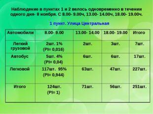 Наблюдение в пунктах 1 и 2 велось одновременно в течении одного дня- 8 ноября