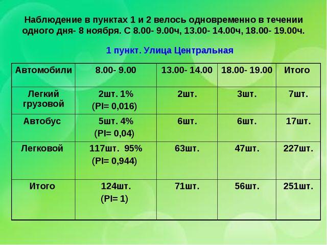 Наблюдение в пунктах 1 и 2 велось одновременно в течении одного дня- 8 ноября...