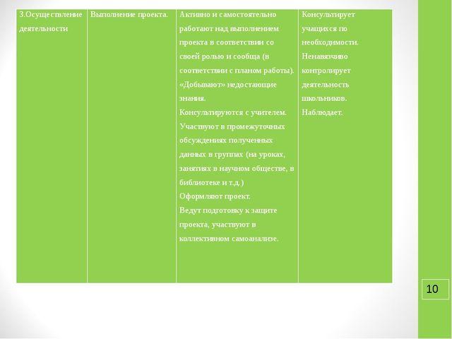 3.Осуществление деятельности Выполнение проекта. Активно и самостоятельно ра...