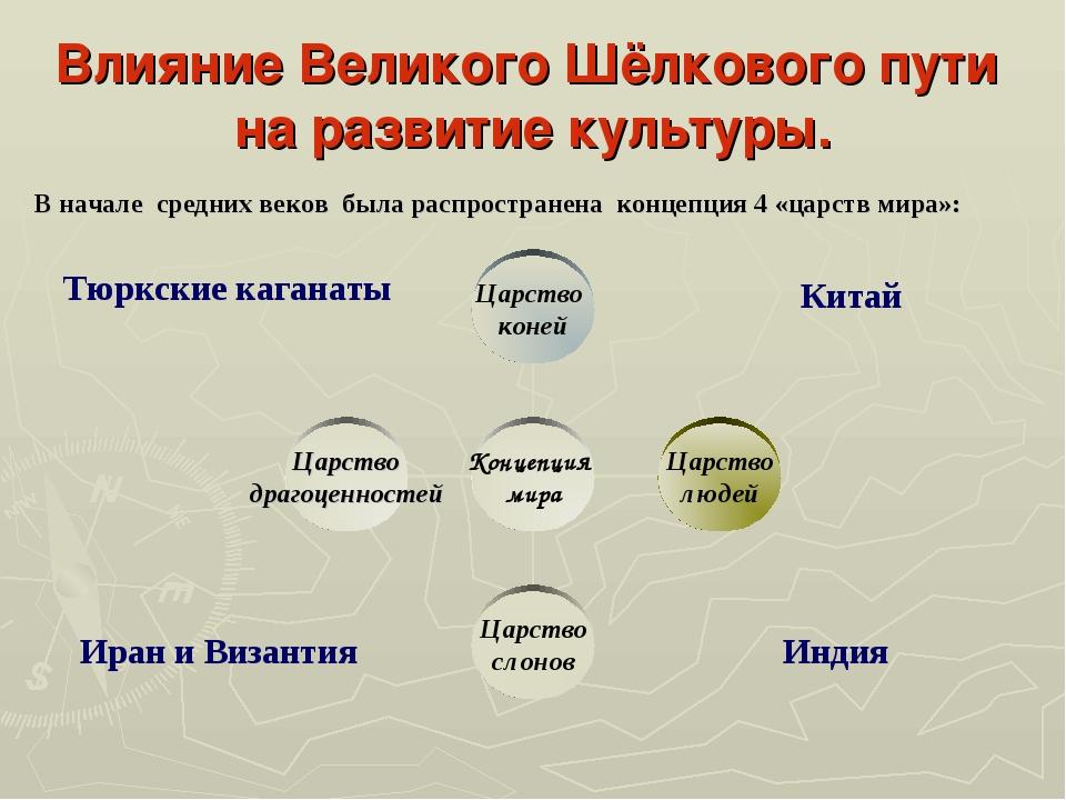 Влияние Великого Шёлкового пути на развитие культуры. В начале средних веков...