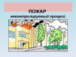ПОЖАР неконтролируемый процесс горения, причиняемый материальный ущерб, вред