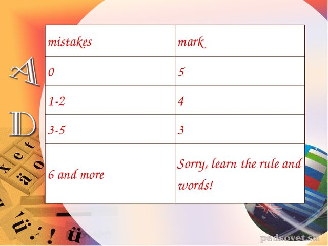 mistakes	mark 0	5 1-2	4 3-5	3 6 and more	Sorry, learn the rule and words!