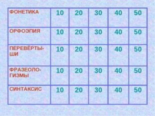 ФОНЕТИКА1020304050 ОРФОЭПИЯ 1020304050 ПЕРЕВЁРТЫ-ШИ 1020304050