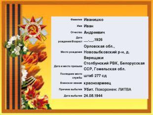 Фамилия Иванишко Имя Иван Отчество Андреевич Дата рождения/Возраст __.__.1926