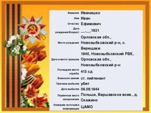 Фамилия Иванишко Имя Иван Отчество Ефимович Дата рождения/Возраст __.__.1921