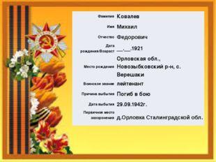 Фамилия Ковалев Имя Михаил Отчество Федорович Дата рождения/Возраст __.__.192