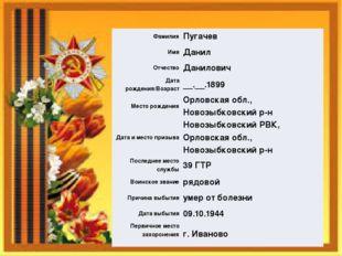 Фамилия Пугачев Имя Данил Отчество Данилович Дата рождения/Возраст __.__.1899