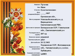Фамилия Пугачев Имя Иван Отчество Константинович Дата рождения/Возраст __.__.