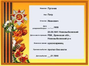 Фамилия Пугачев Имя Петр Отчество Иванович Дата рождения/Возраст __.__.1906 Д