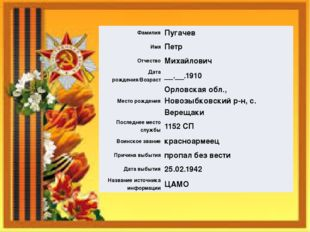 Фамилия Пугачев Имя Петр Отчество Михайлович Дата рождения/Возраст __.__.1910