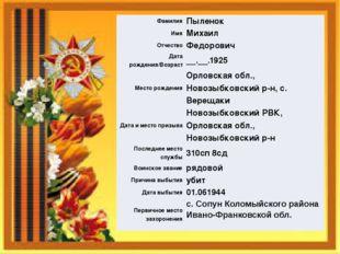 Фамилия Пыленок Имя Михаил Отчество Федорович Дата рождения/Возраст __.__.192