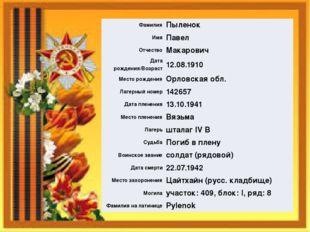 Фамилия Пыленок Имя Павел Отчество Макарович Дата рождения/Возраст 12.08.1910