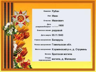 Фамилия Рубан Имя Иван Отчество Иванович Дата рождения/Возраст __.__.1900 Вои