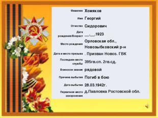 Фамилия Хомяков Имя Георгий Отчество Сидорович Дата рождения/Возраст __.__.19