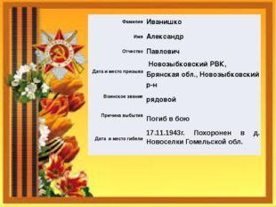 Фамилия Иванишко Имя Александр Отчество Павлович Дата и место призыва Новозыб