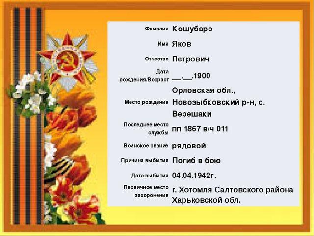 Фамилия Кошубаро Имя Яков Отчество Петрович Дата рождения/Возраст __.__.1900...