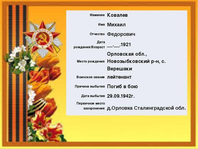 Фамилия Ковалев Имя Михаил Отчество Федорович Дата рождения/Возраст __.__.192...