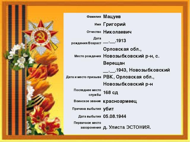 Фамилия Мацуев Имя Григорий Отчество Николаевич Дата рождения/Возраст __.__.1...