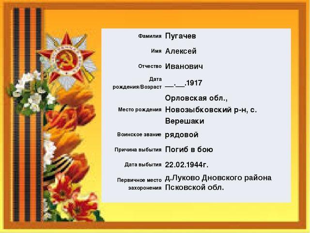 Фамилия Пугачев Имя Алексей Отчество Иванович Дата рождения/Возраст __.__.191...