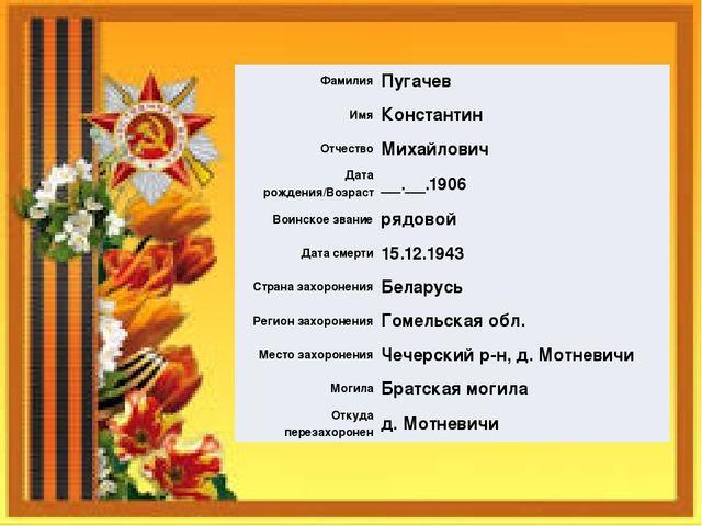 Фамилия Пугачев Имя Константин Отчество Михайлович Дата рождения/Возраст __._...