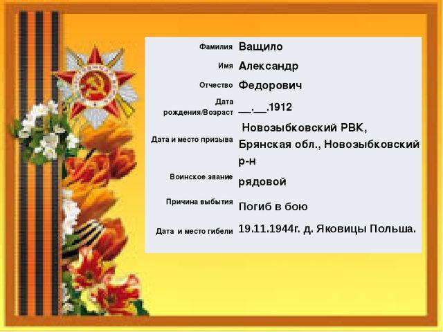 Фамилия Ващило Имя Александр Отчество Федорович Дата рождения/Возраст __.__.1...