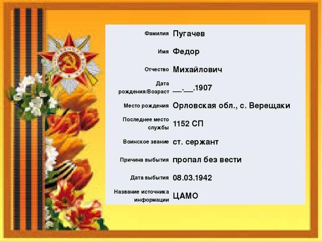 Фамилия Пугачев Имя Федор Отчество Михайлович Дата рождения/Возраст __.__.190...