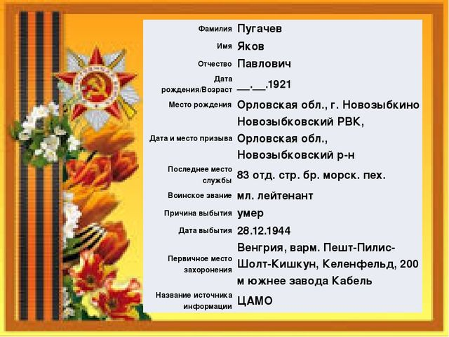 Фамилия Пугачев Имя Яков Отчество Павлович Дата рождения/Возраст __.__.1921 М...