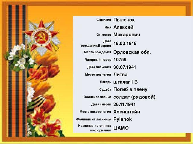 Фамилия Пыленок Имя Алексей Отчество Макарович Дата рождения/Возраст 16.03.19...