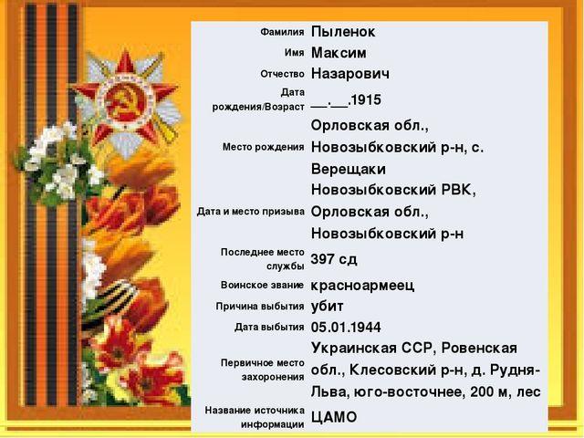 Фамилия Пыленок Имя Максим Отчество Назарович Дата рождения/Возраст __.__.191...